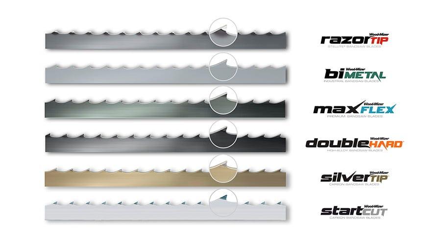 Wood-Mizer Blade Series